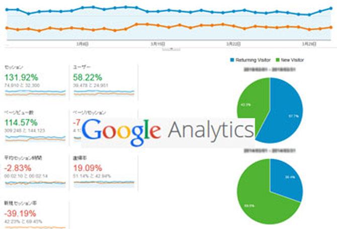 サイト分析